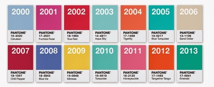 culori pantone 2000 2013